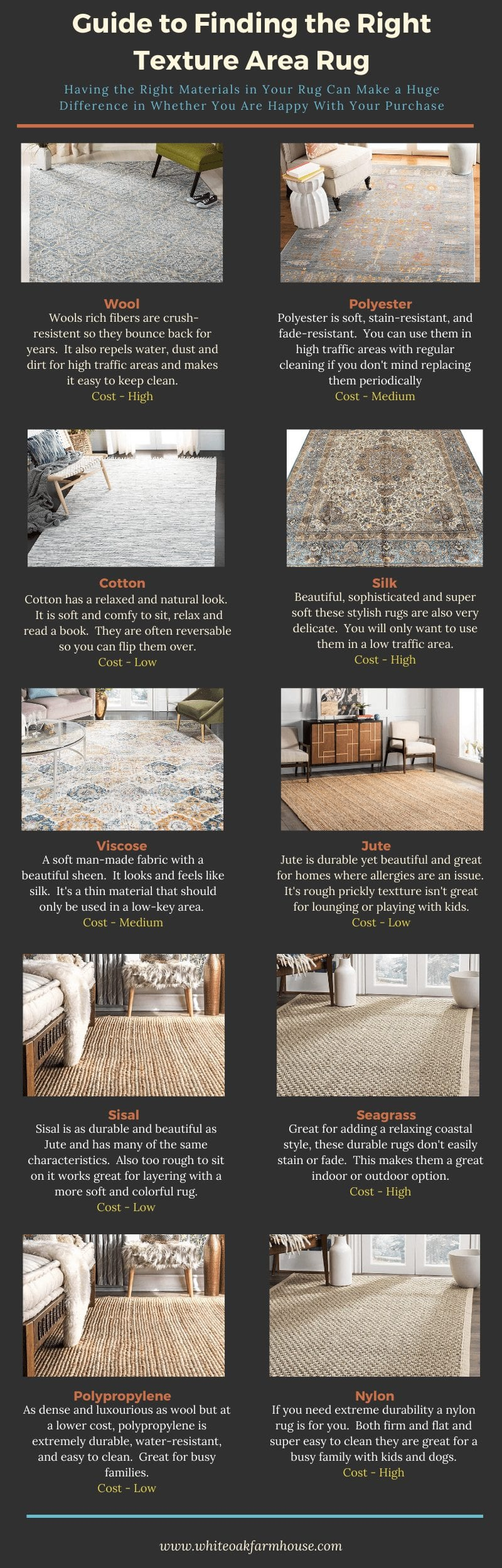 The Ultimate Area Rug Buying Guide